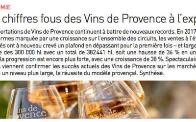 Crazy numbers for Provence wines on Export markets!