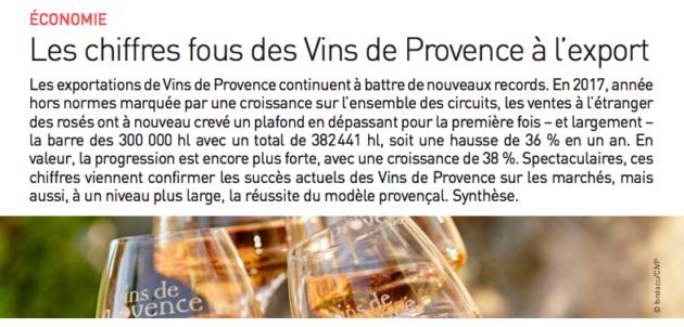 Les chiffres fous des Vins de Provence à l'Export !